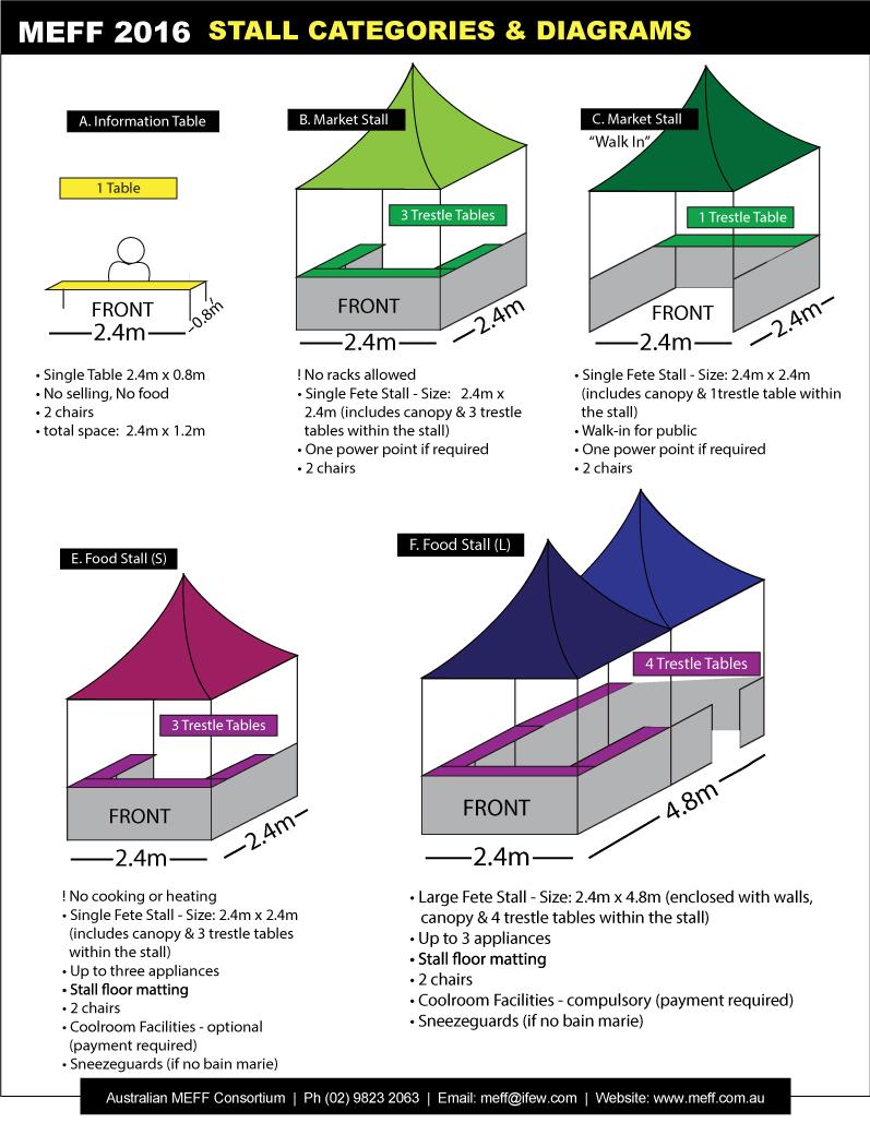 160314-Stall_Diagrams