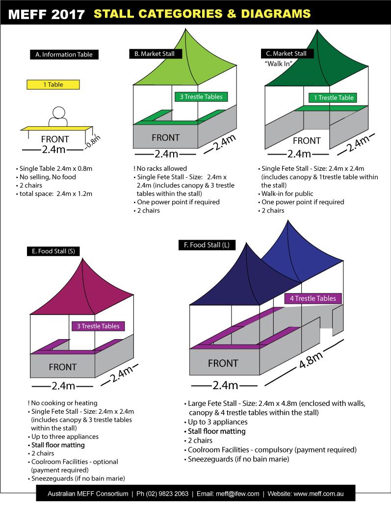 Stall_Diagrams