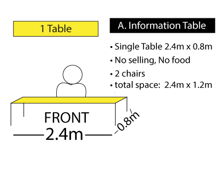 Cat. A Market Information Table