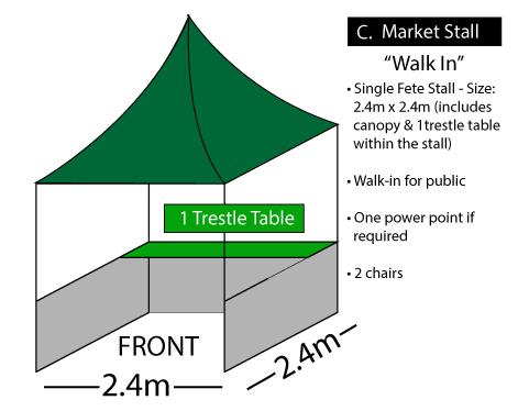Cat. C Market Stall