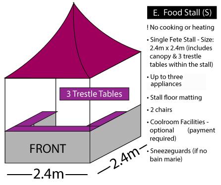Cat. E Food Stall