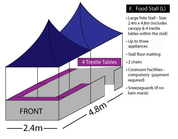Cat. F Food Stall